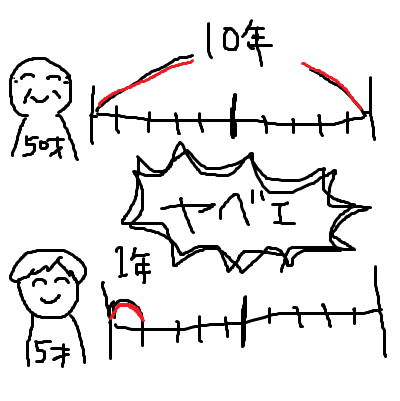 f:id:aopa-----nda:20160218195714p:plain